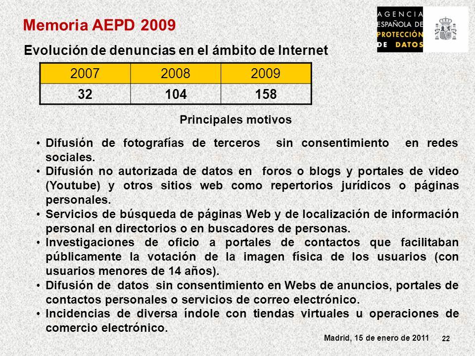 Memoria AEPD 2009 Evolución de denuncias en el ámbito de Internet 2007