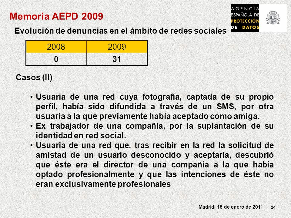 Memoria AEPD 2009 Evolución de denuncias en el ámbito de redes sociales. 2008. 2009. 31. Casos (II)