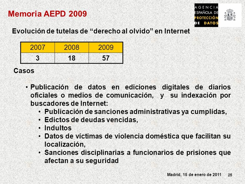 Memoria AEPD 2009 Evolución de tutelas de derecho al olvido en Internet. 2007. 2008. 2009. 3.