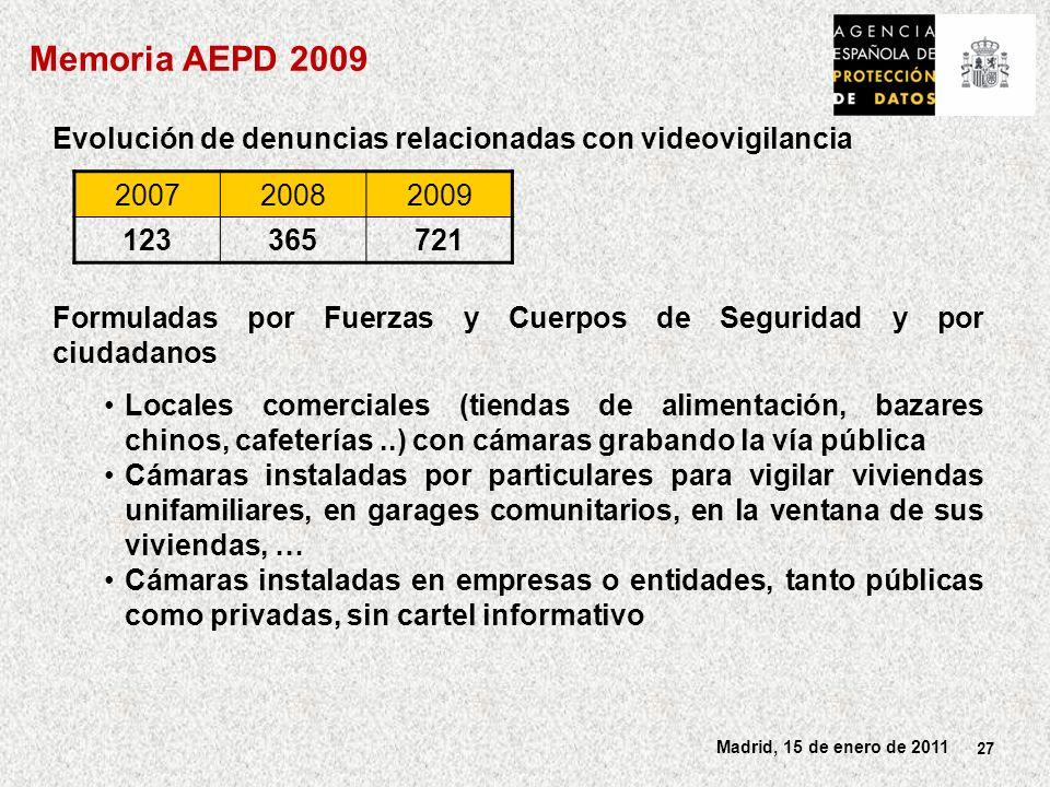 Memoria AEPD 2009 Evolución de denuncias relacionadas con videovigilancia. 2007. 2008. 2009. 123.