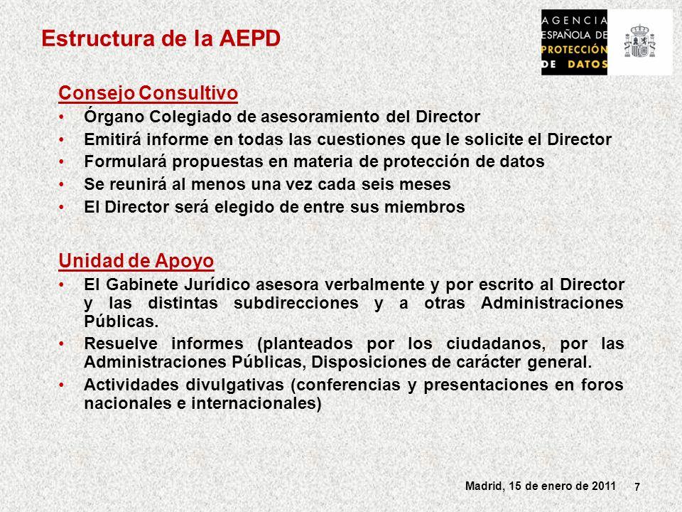 Estructura de la AEPD Consejo Consultivo Unidad de Apoyo