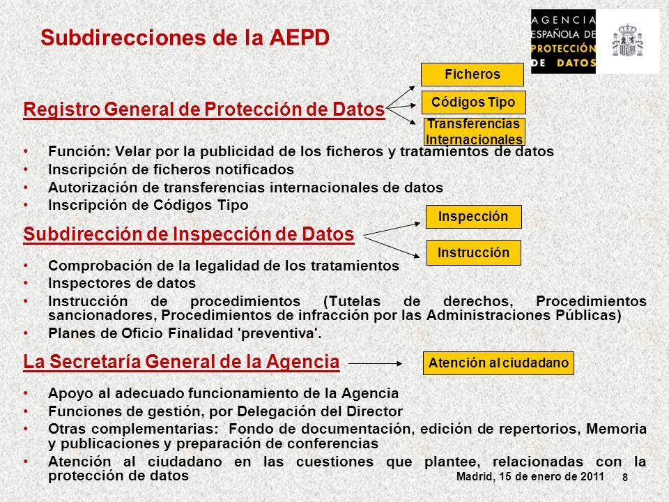 Subdirecciones de la AEPD
