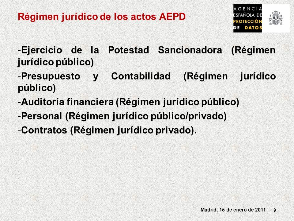 Régimen jurídico de los actos AEPD