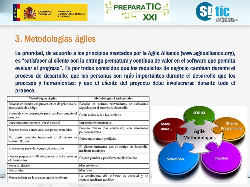 3. Metodologías ágiles