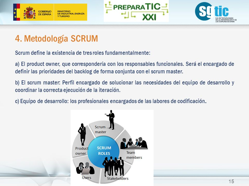 4. Metodología SCRUM Scrum define la existencia de tres roles fundamentalmente: