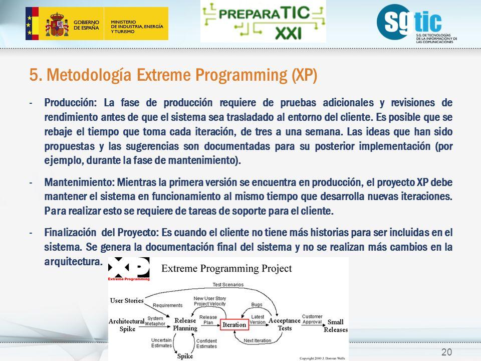 5. Metodología Extreme Programming (XP)