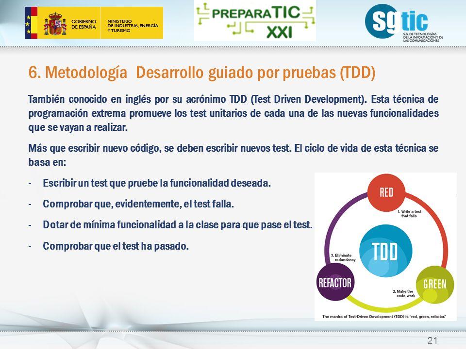 6. Metodología Desarrollo guiado por pruebas (TDD)