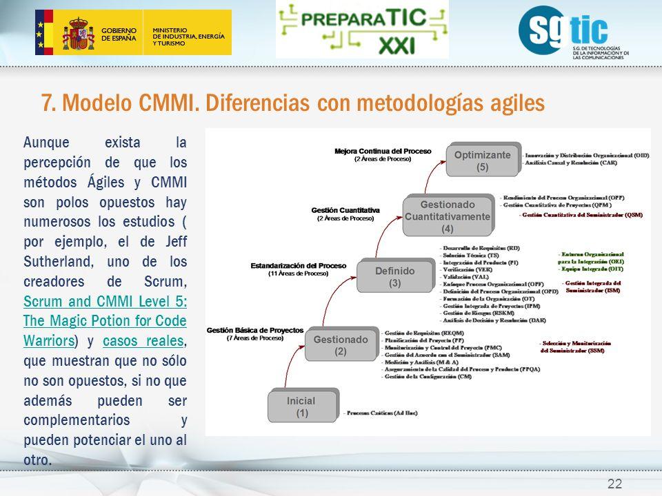 7. Modelo CMMI. Diferencias con metodologías agiles