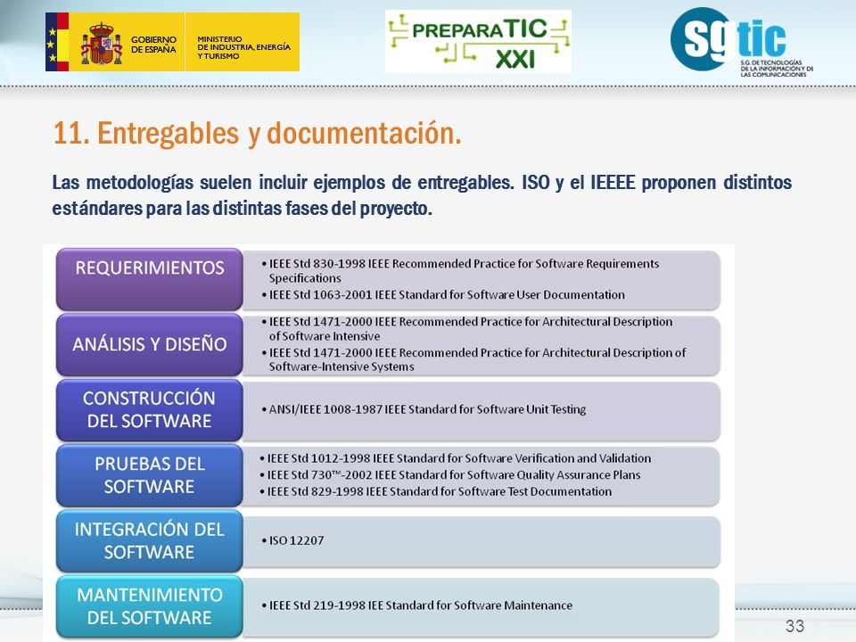 11. Entregables y documentación.