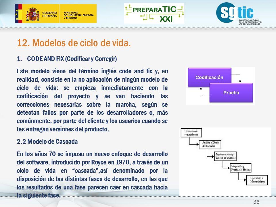12. Modelos de ciclo de vida.