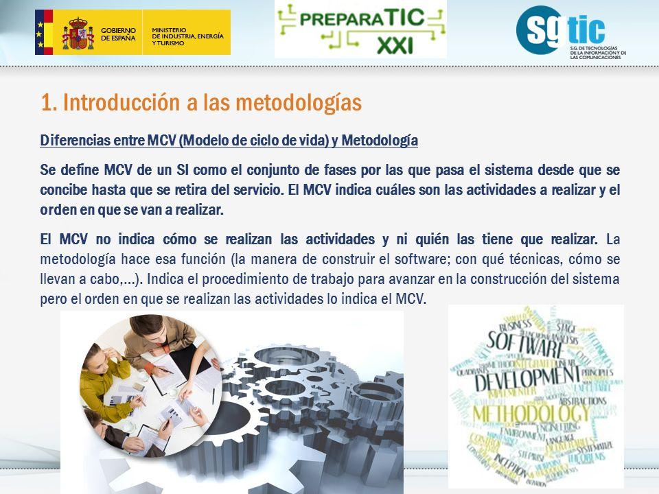 1. Introducción a las metodologías