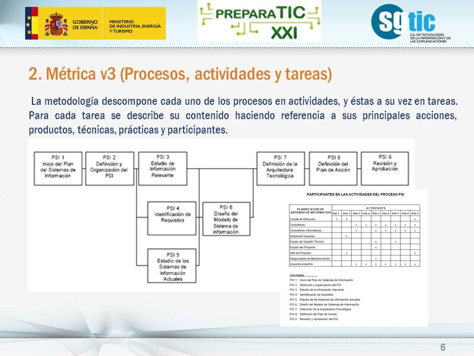 2. Métrica v3 (Procesos, actividades y tareas)