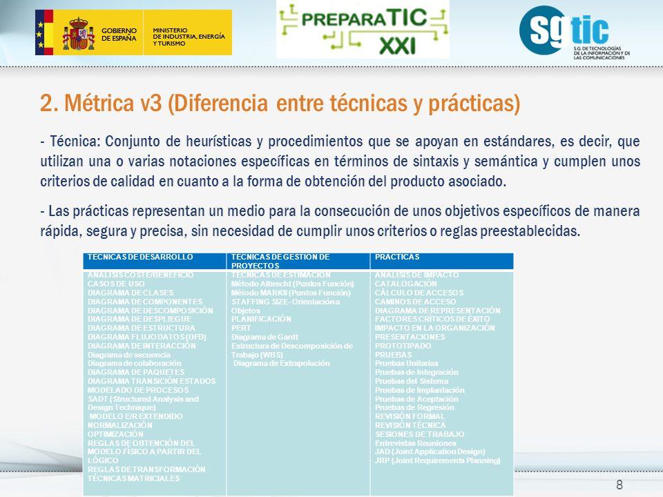 2. Métrica v3 (Diferencia entre técnicas y prácticas)
