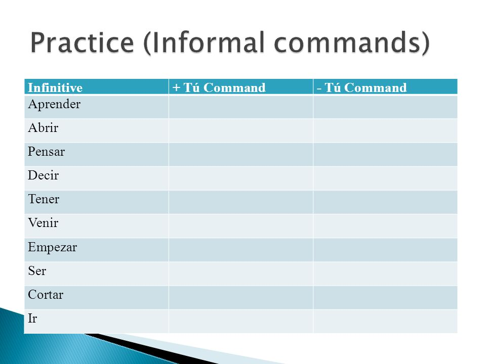 Practice (Informal commands)