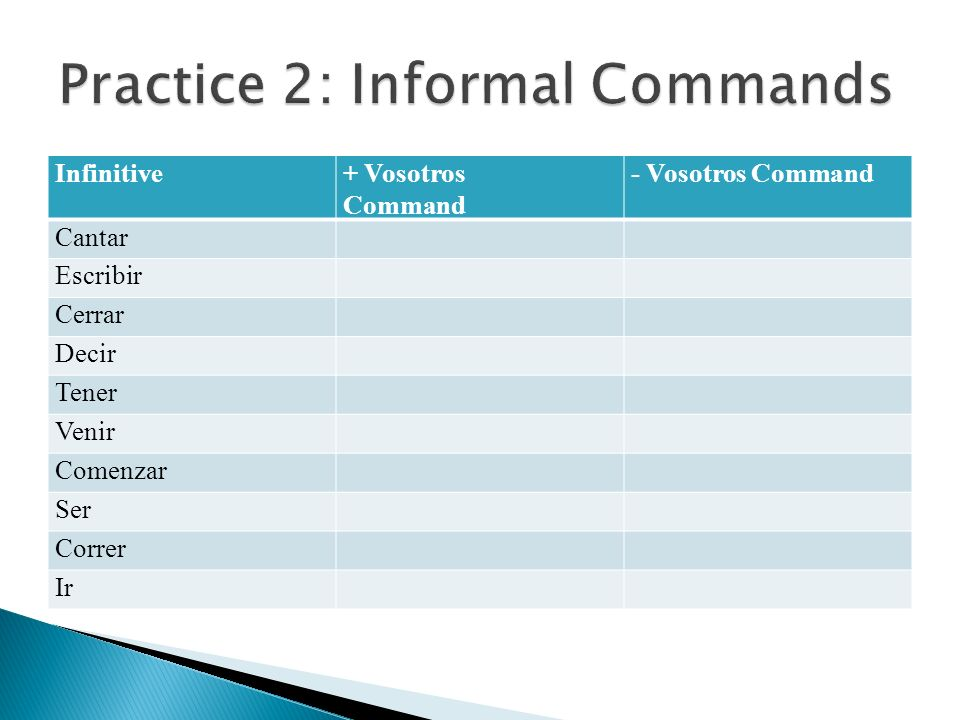 Practice 2: Informal Commands