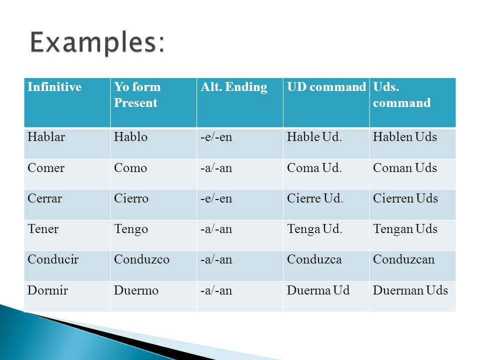 Examples: Infinitive Yo form Present Alt. Ending UD command