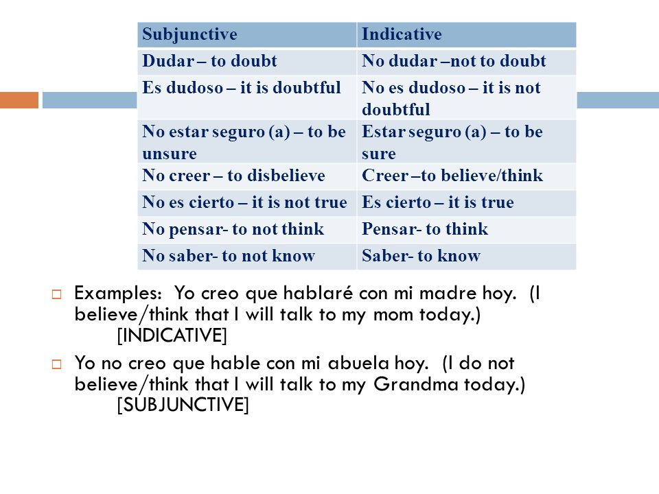 Subjunctive Indicative. Dudar – to doubt. No dudar –not to doubt. Es dudoso – it is doubtful. No es dudoso – it is not doubtful.