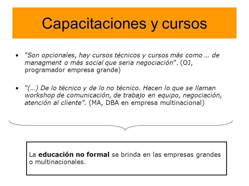 Capacitaciones y cursos
