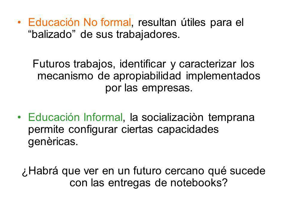 Educación No formal, resultan útiles para el balizado de sus trabajadores.