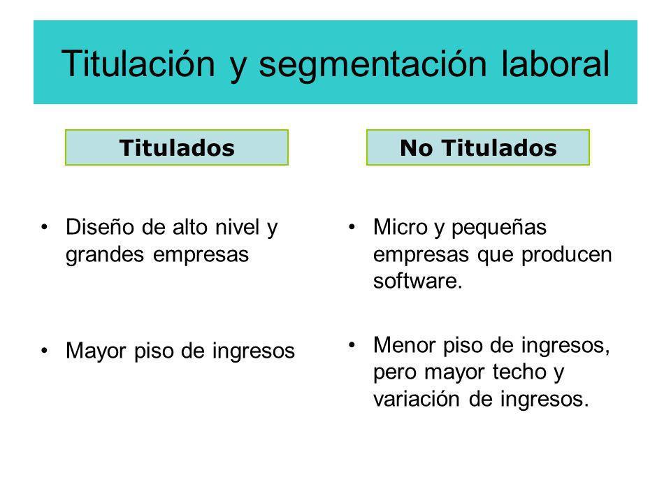 Titulación y segmentación laboral