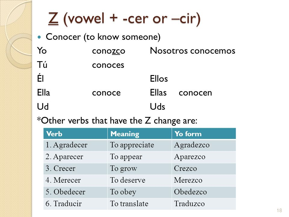 Z (vowel + -cer or –cir) Conocer (to know someone)