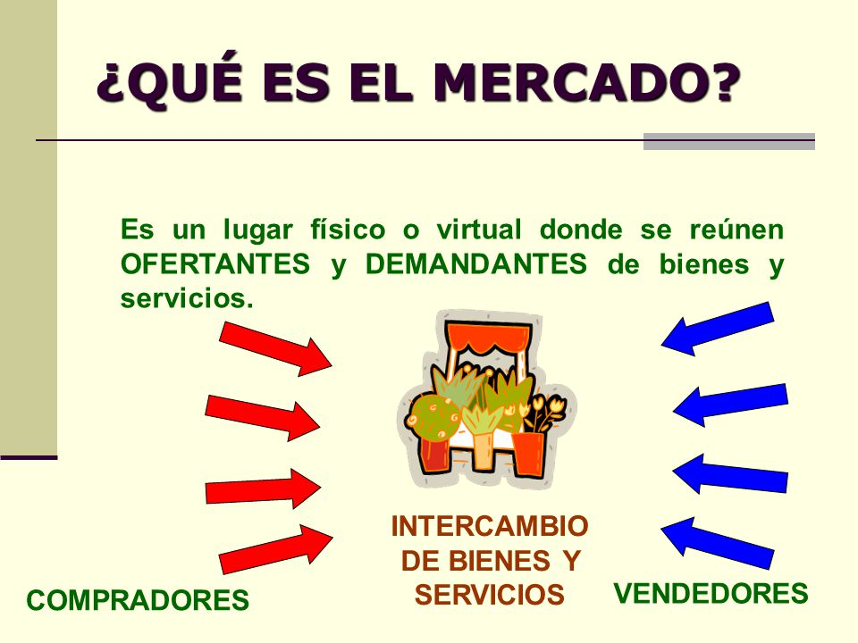 conceptos de an lisis del mercado ppt video online descargar