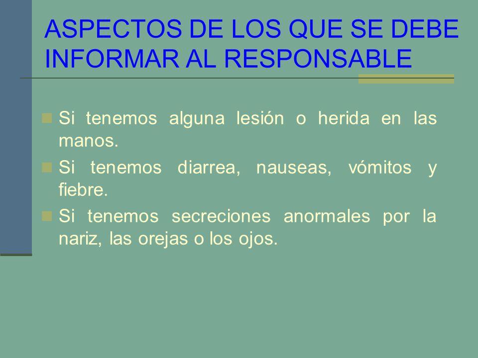 ASPECTOS DE LOS QUE SE DEBE INFORMAR AL RESPONSABLE