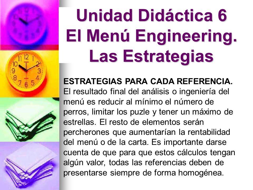 Unidad Didáctica 6 El Menú Engineering. Las Estrategias