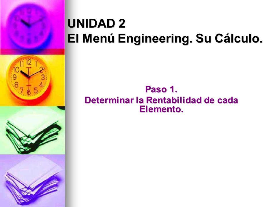 Paso 1. Determinar la Rentabilidad de cada Elemento.