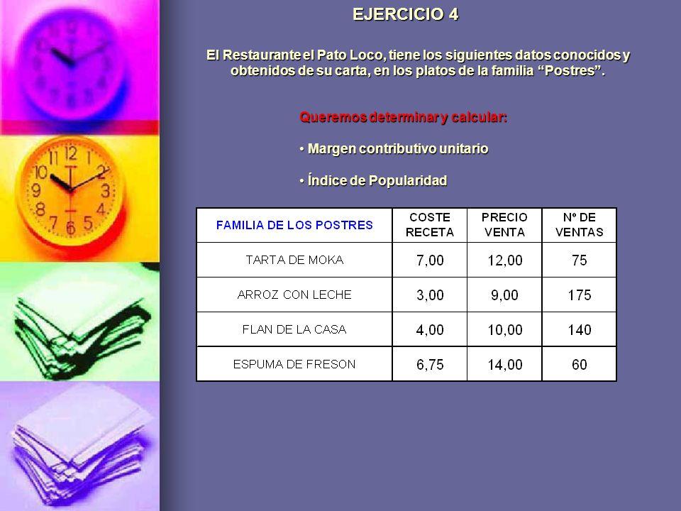 EJERCICIO 4 El Restaurante el Pato Loco, tiene los siguientes datos conocidos y obtenidos de su carta, en los platos de la familia Postres .