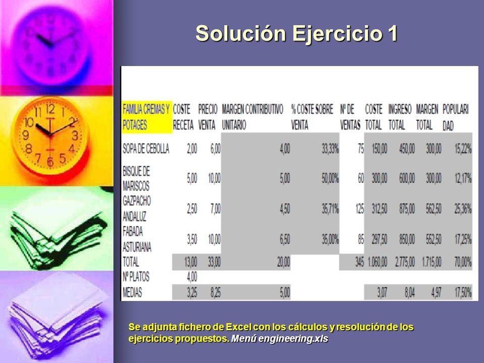 Solución Ejercicio 1Se adjunta fichero de Excel con los cálculos y resolución de los ejercicios propuestos.