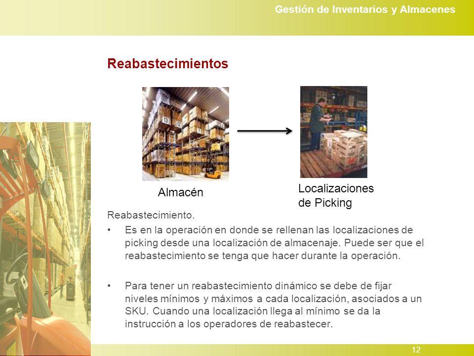 Reabastecimientos Localizaciones de Picking Almacén Reabastecimiento.