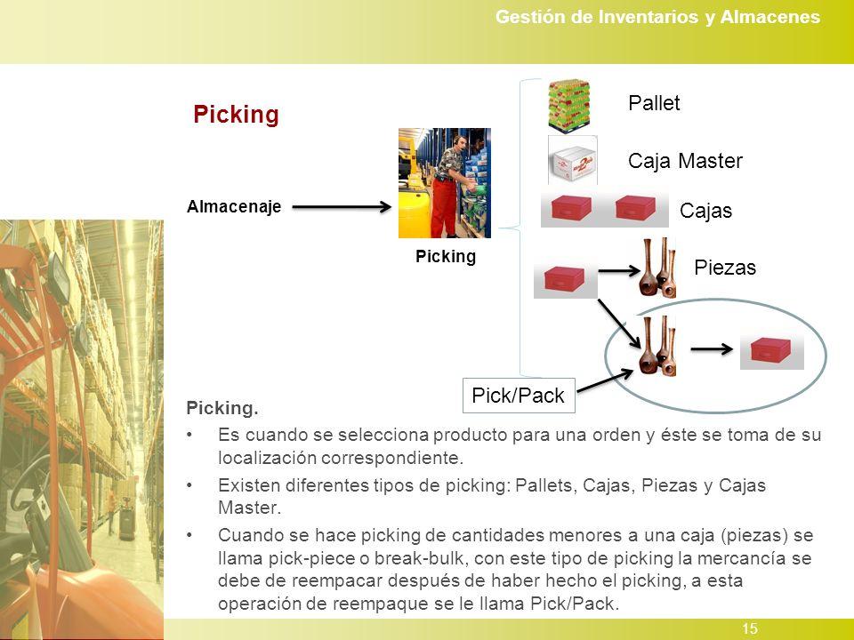 Picking Pallet Caja Master Cajas Piezas Pick/Pack Picking.