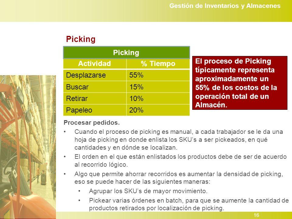 Picking Picking Actividad % Tiempo Desplazarse 55% Buscar 15% Retirar