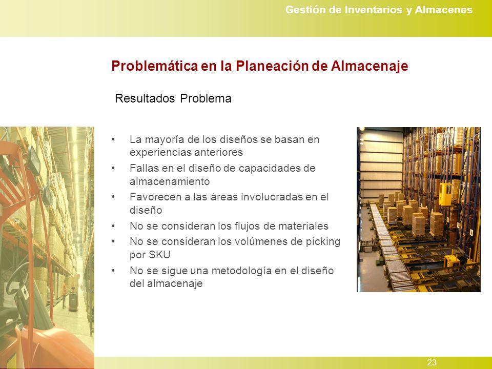 Problemática en la Planeación de Almacenaje