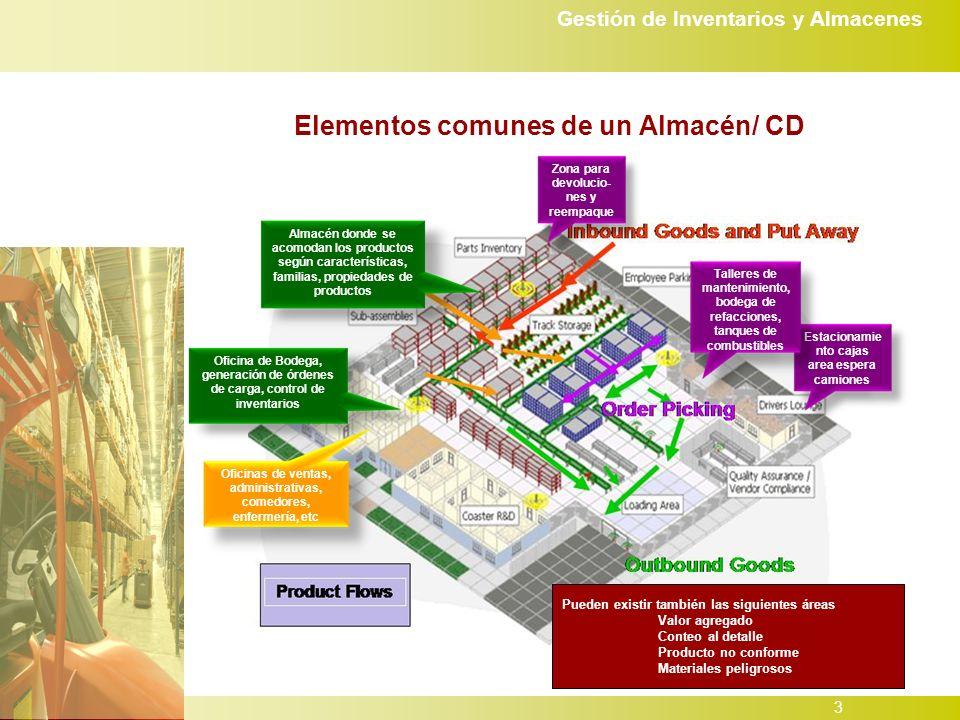 Elementos comunes de un Almacén/ CD