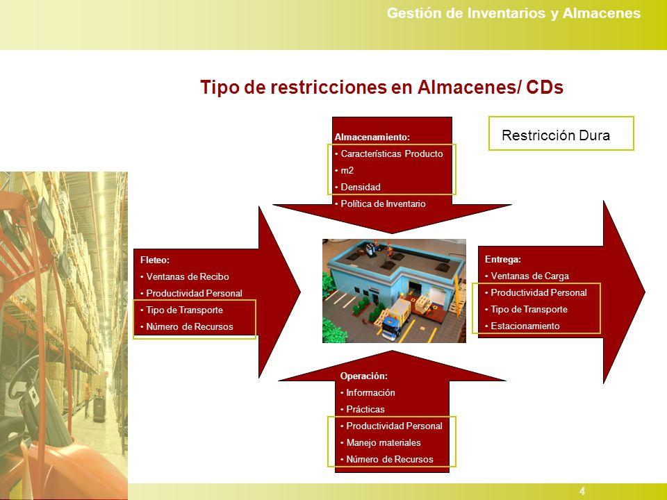 Tipo de restricciones en Almacenes/ CDs