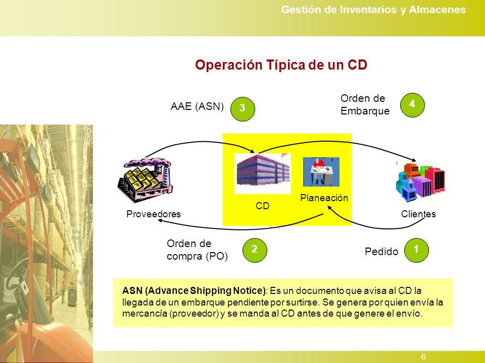 Operación Típica de un CD