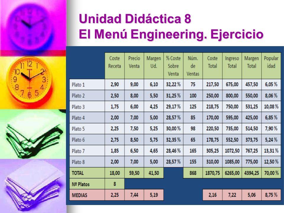 Unidad Didáctica 8 El Menú Engineering. Ejercicio