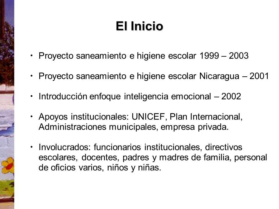 El Inicio Proyecto saneamiento e higiene escolar 1999 – 2003