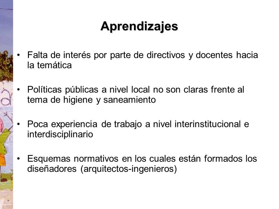 AprendizajesFalta de interés por parte de directivos y docentes hacia la temática.