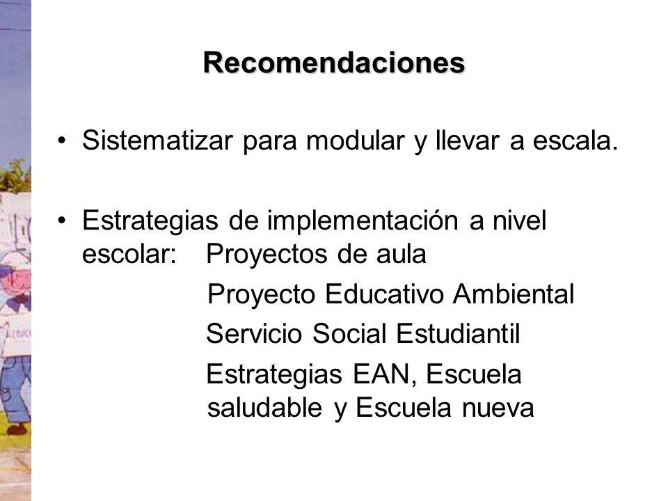 Recomendaciones Sistematizar para modular y llevar a escala.