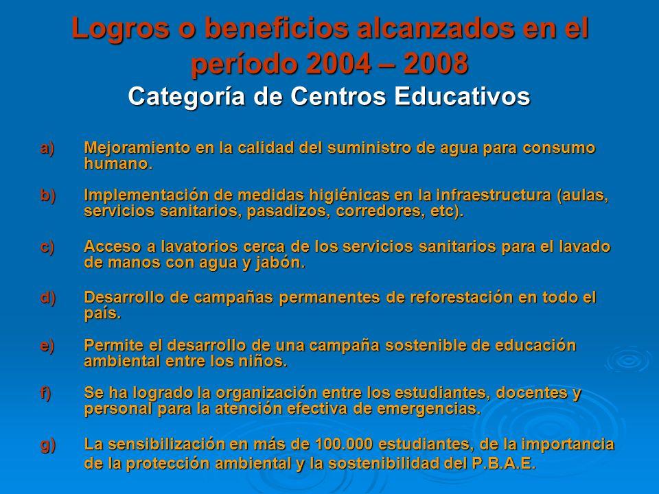 Logros o beneficios alcanzados en el período 2004 – 2008 Categoría de Centros Educativos