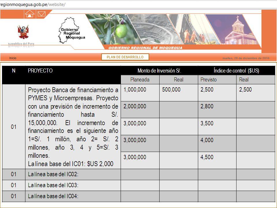 Rubén Gómez Sánchez S. Director Proyecto PERÚ 2040 Rev. 01, 28/12/10