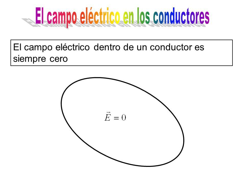 El campo eléctrico en los conductores
