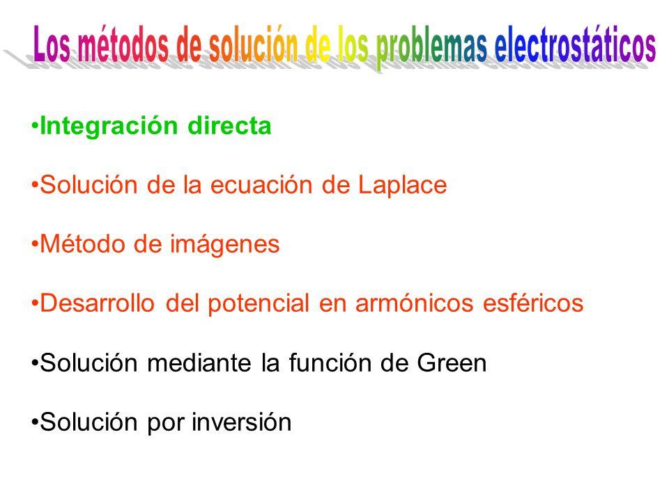Los métodos de solución de los problemas electrostáticos