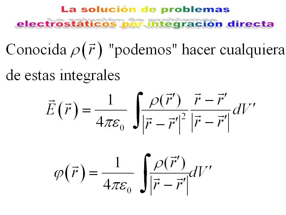 La solución de problemas electrostáticos por integración directa