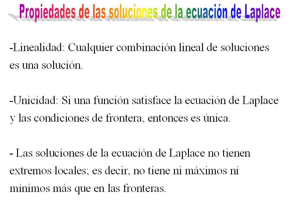 Propiedades de las soluciones de la ecuación de Laplace