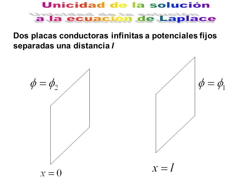 Unicidad de la solución a la ecuación de Laplace