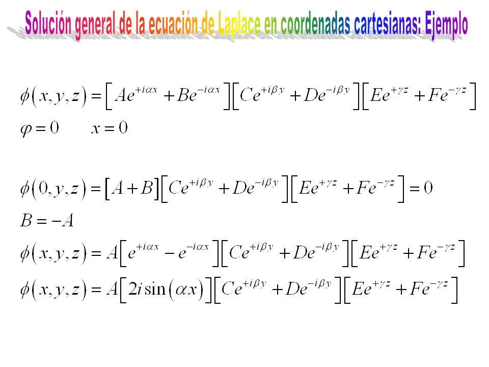 Solución general de la ecuación de Laplace en coordenadas cartesianas: Ejemplo